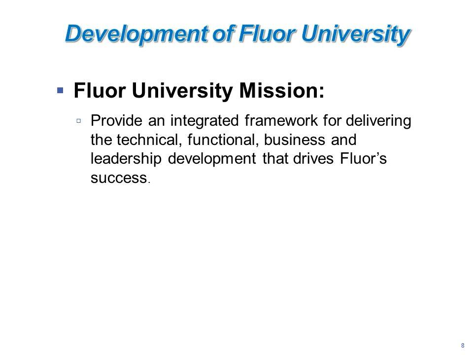 Development of Fluor University