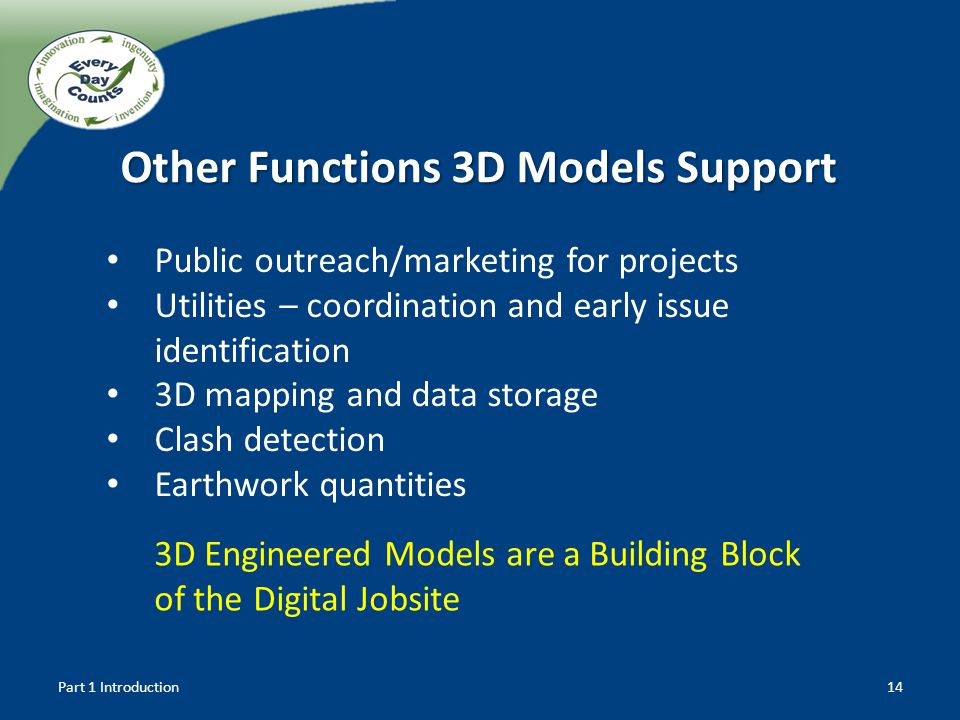 Other Functions 3D Models Support