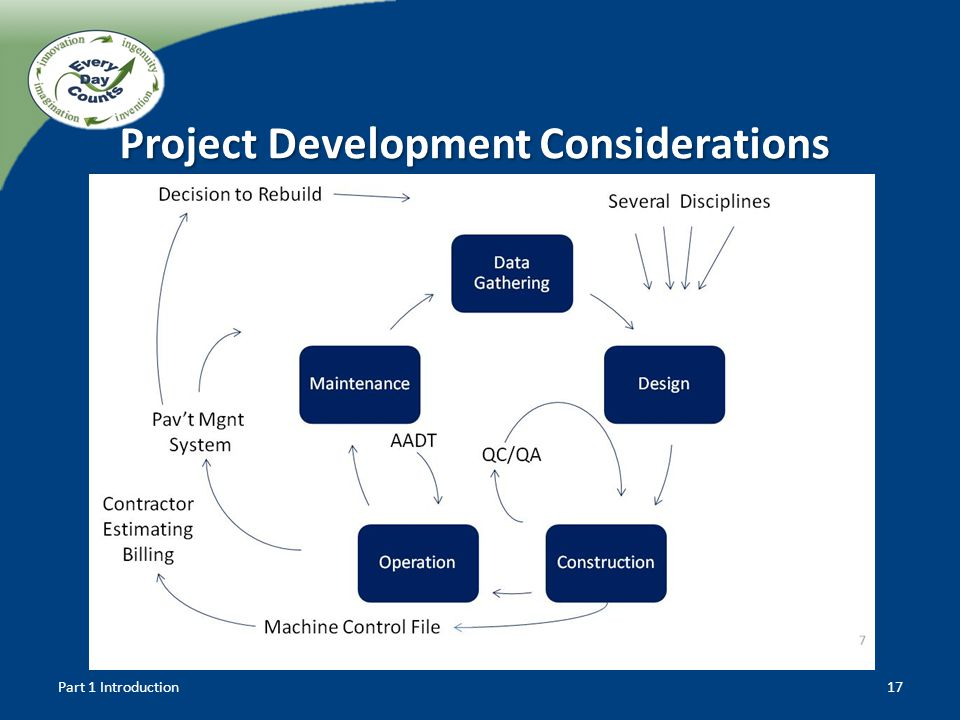 Project Development Considerations