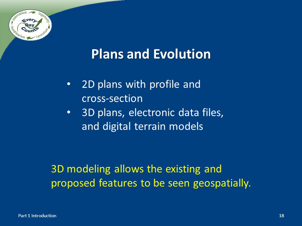 Plans and Evolution 2D plans with profile and cross-section