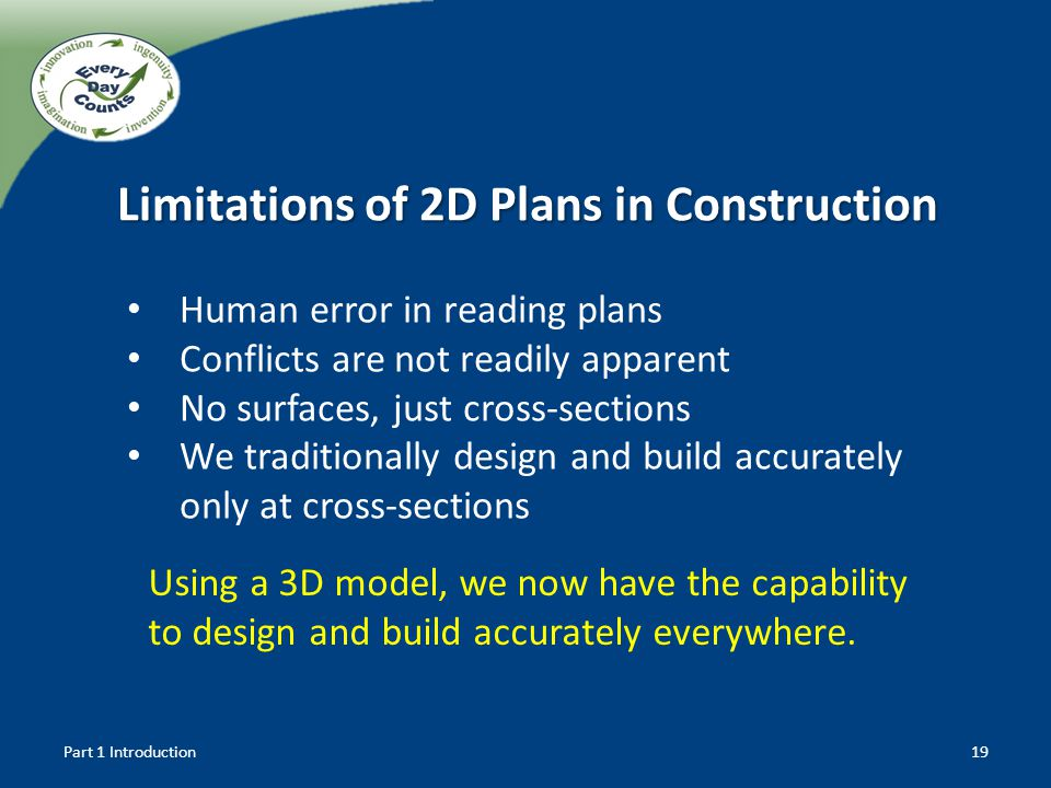 Limitations of 2D Plans in Construction
