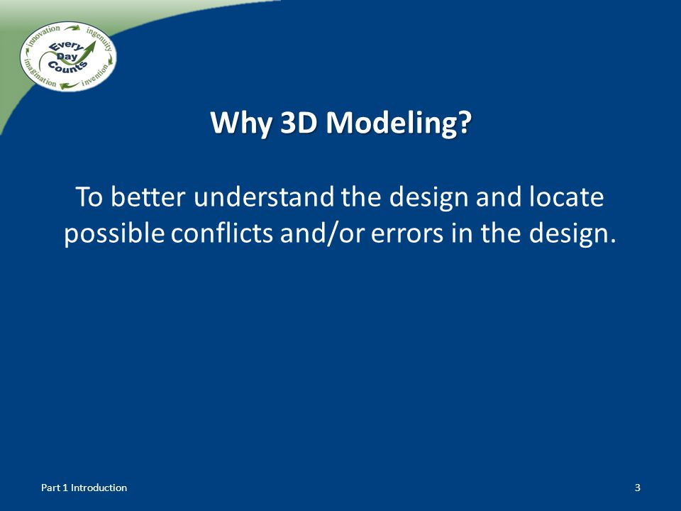 Why 3D Modeling To better understand the design and locate possible conflicts and/or errors in the design.