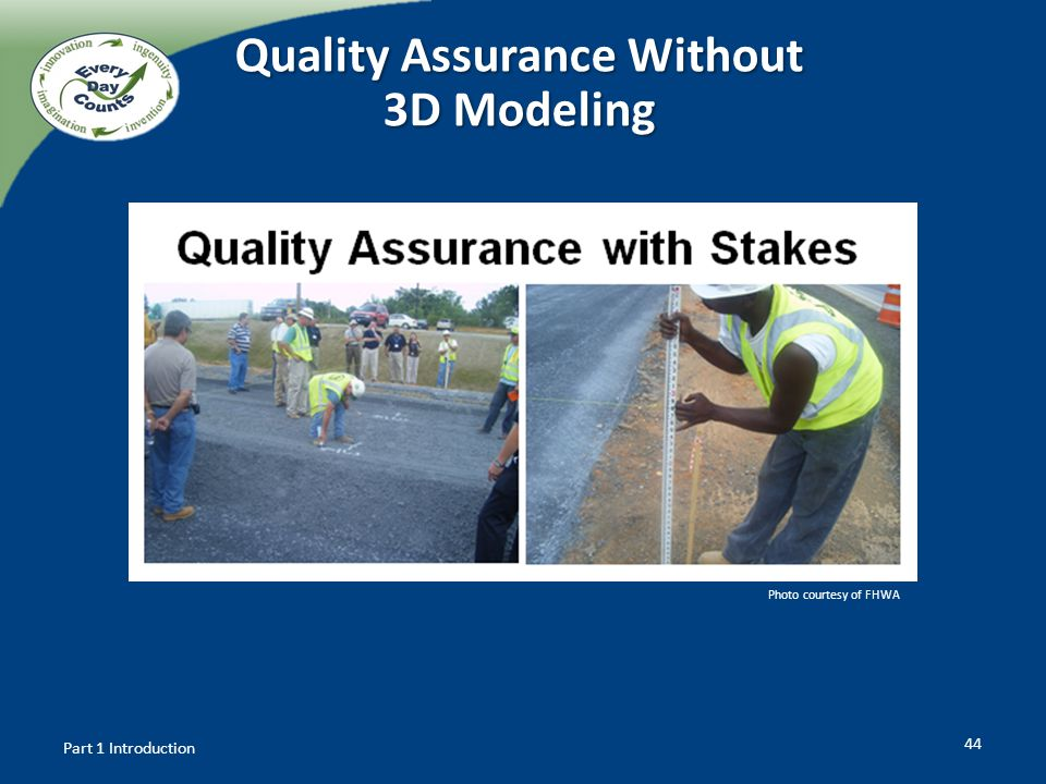 Quality Assurance Without