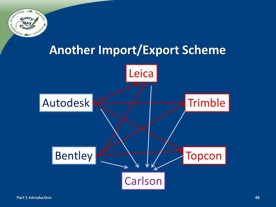 Another Import/Export Scheme
