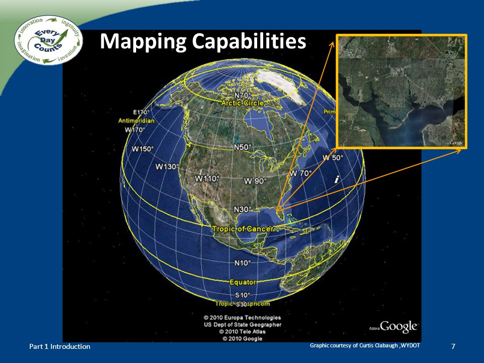Mapping Capabilities