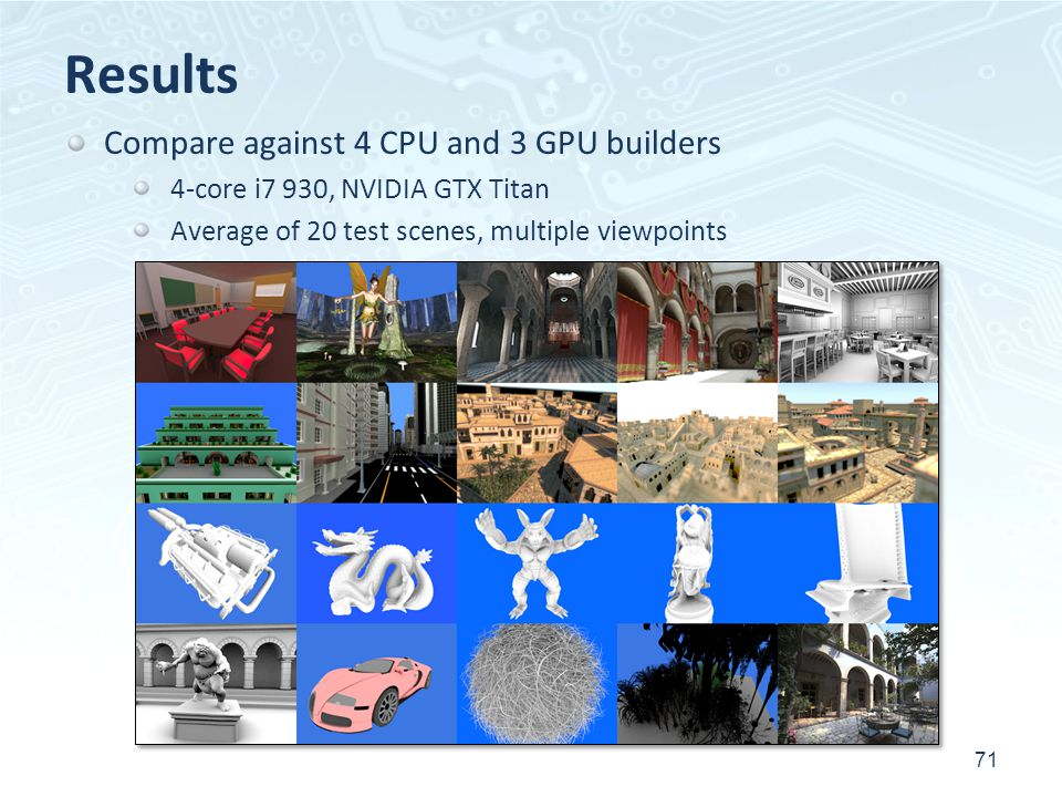 Results Compare against 4 CPU and 3 GPU builders