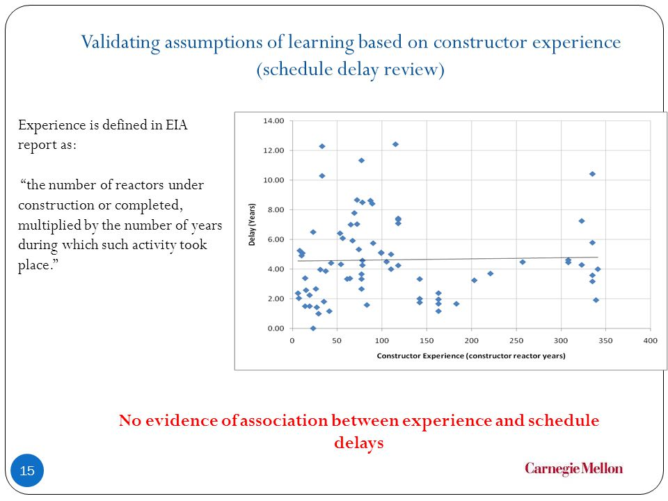 No evidence of association between experience and schedule delays