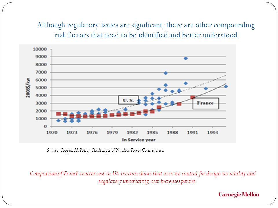 Although regulatory issues are significant, there are other compounding risk factors that need to be identified and better understood