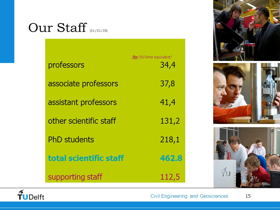 Our Staff (01/01/09) fte (full-time equivalent) professors 34,4