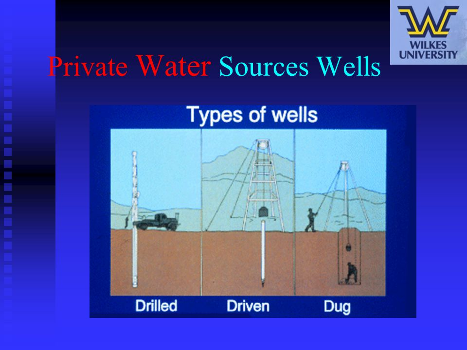 Private Water Sources Wells