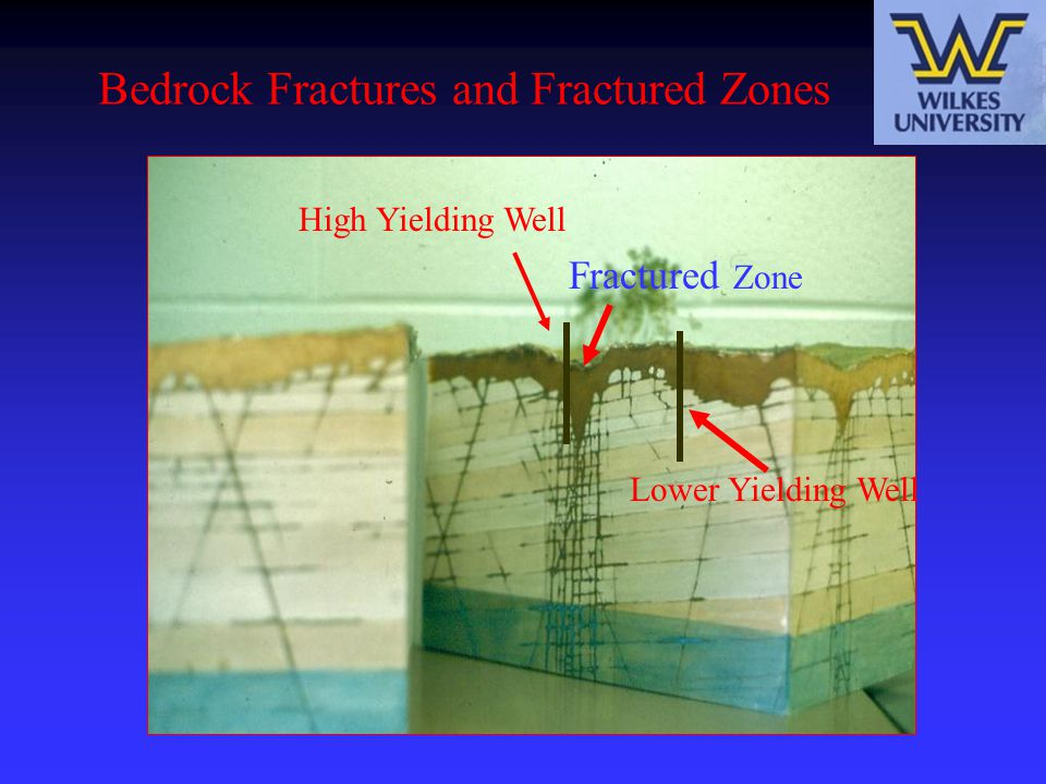 Bedrock Fractures and Fractured Zones