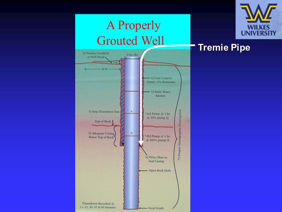 A Properly Grouted Well Tremie Pipe