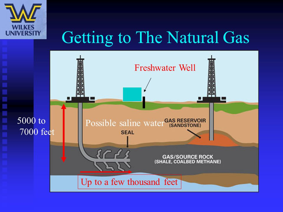 Getting to The Natural Gas