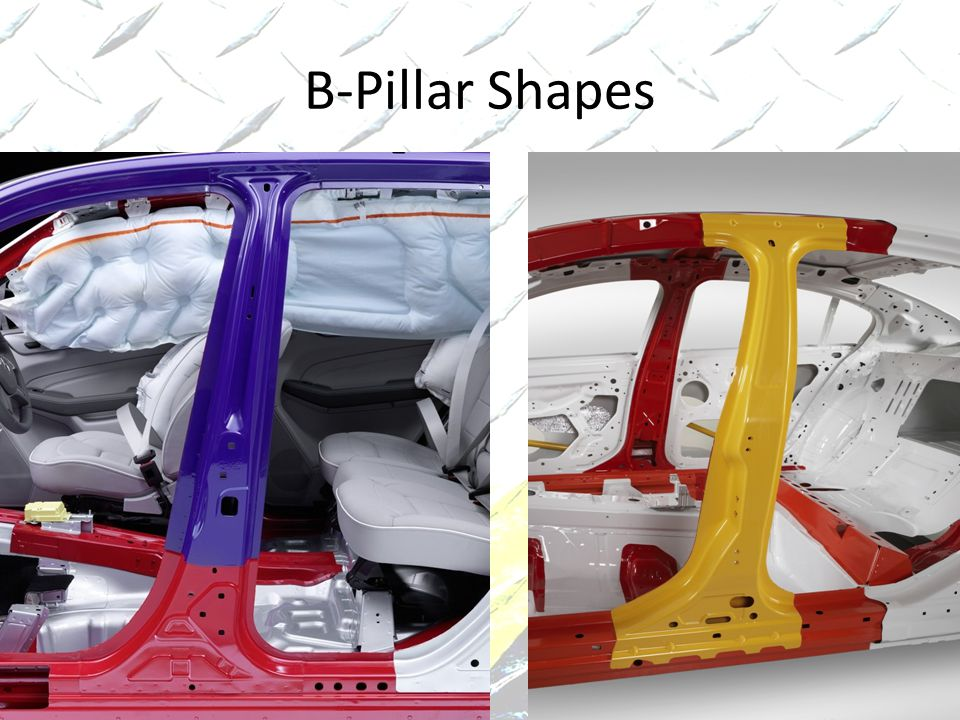 B-Pillar Shapes
