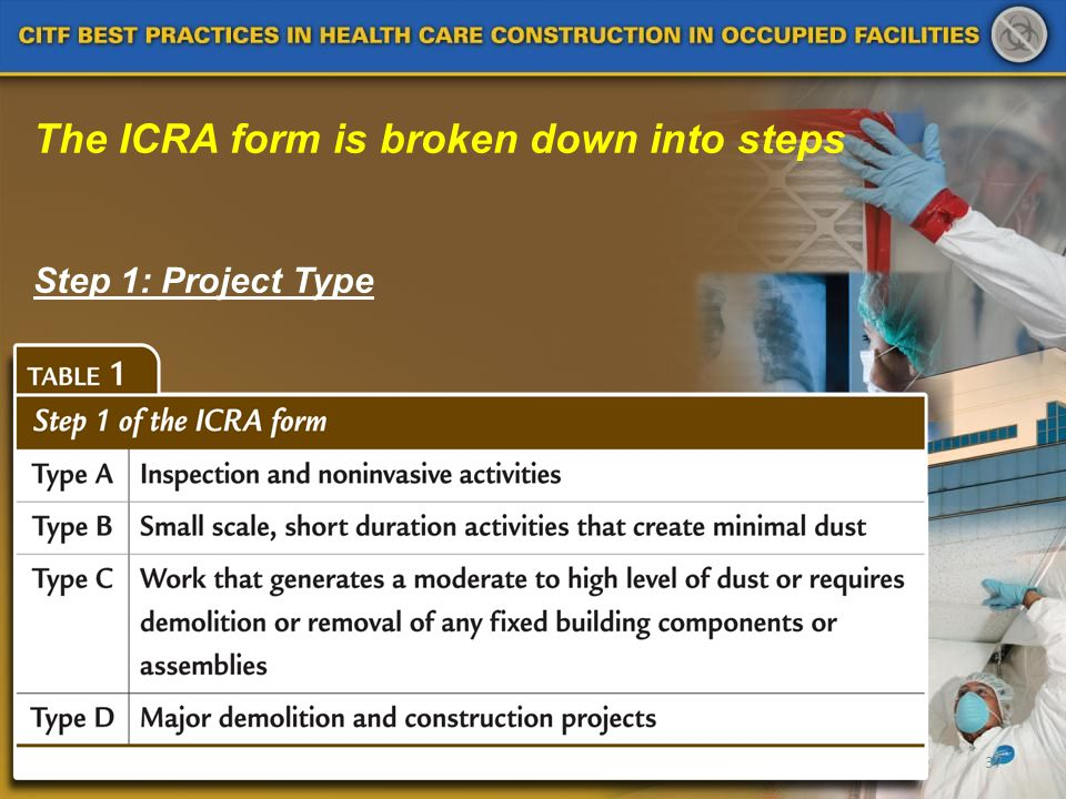 The ICRA form is broken down into steps
