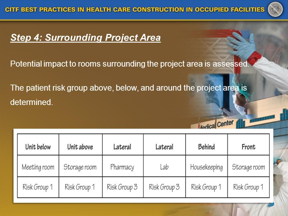 Step 4: Surrounding Project Area