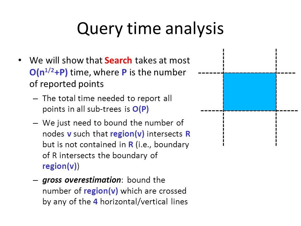 Query time analysis We will show that Search takes at most O(n1/2+P) time, where P is the number of reported points.