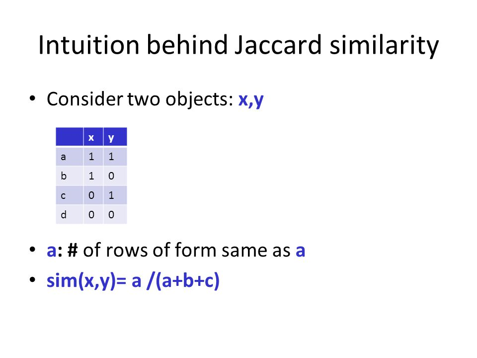 Intuition behind Jaccard similarity