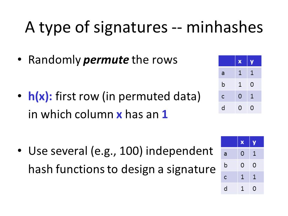 A type of signatures -- minhashes