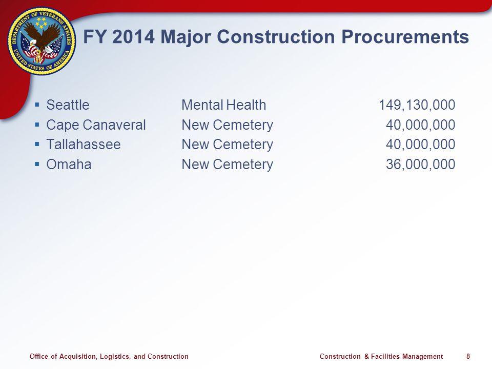 Major Leasing-2014 Procurements