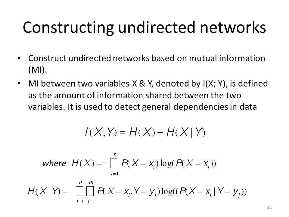 Constructing undirected networks