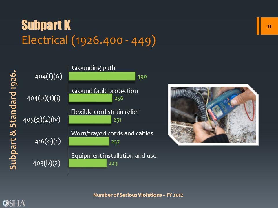 Subpart K Electrical (1926.400 - 449)