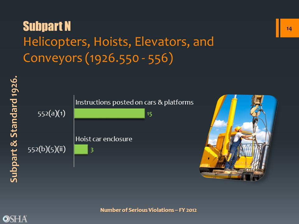 Subpart N Helicopters, Hoists, Elevators, and Conveyors (1926