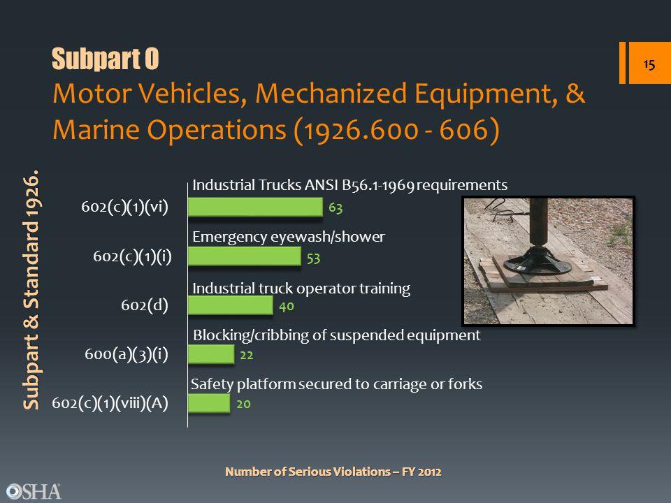 Subpart O Motor Vehicles, Mechanized Equipment, & Marine Operations (1926.600 - 606)