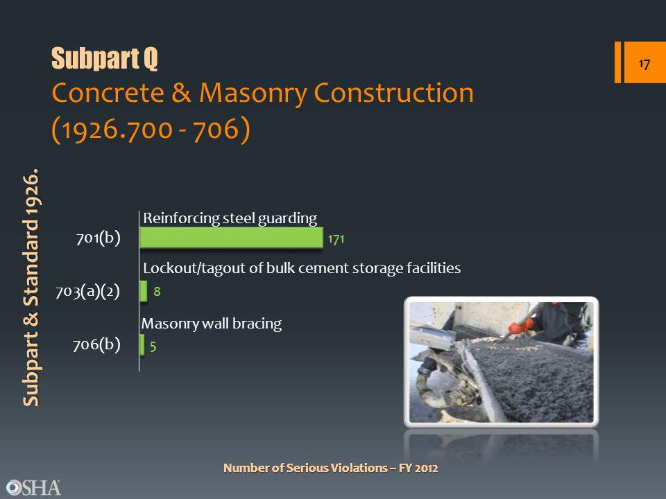 Subpart Q Concrete & Masonry Construction (1926.700 - 706)