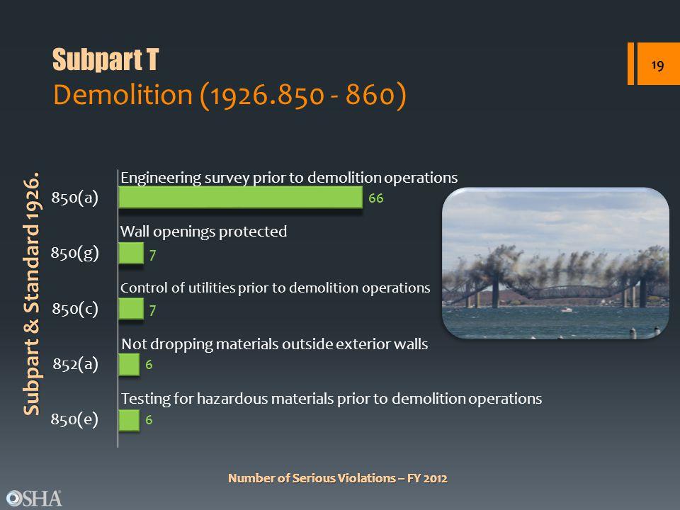 Subpart T Demolition (1926.850 - 860)