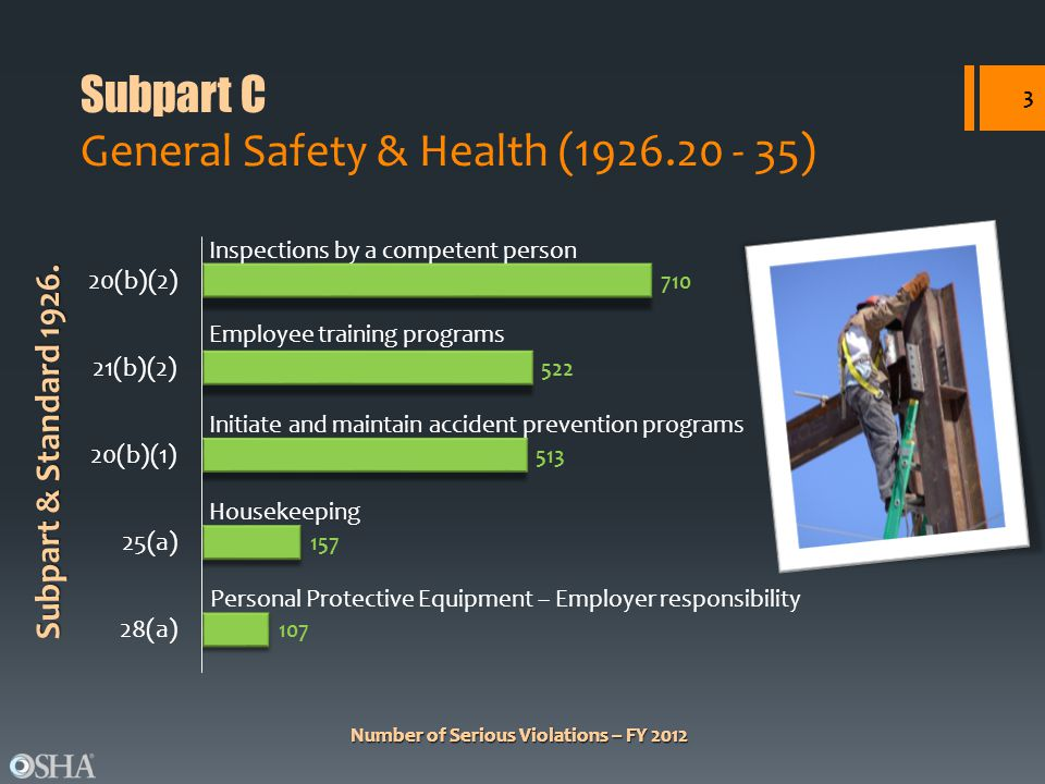 Subpart C General Safety & Health (1926.20 - 35)