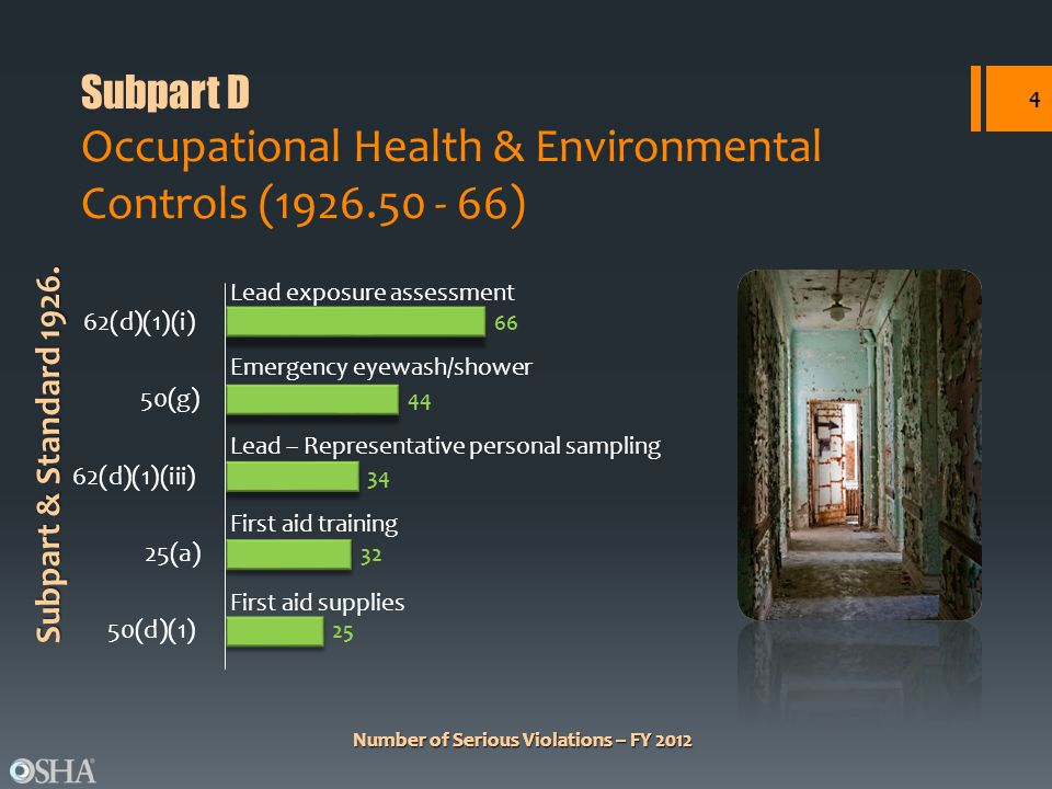 Subpart D Occupational Health & Environmental Controls (1926.50 - 66)