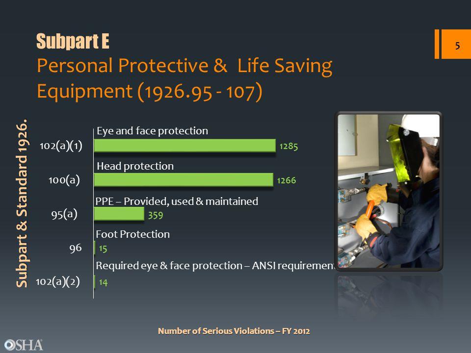 Subpart E Personal Protective & Life Saving Equipment (1926.95 - 107)