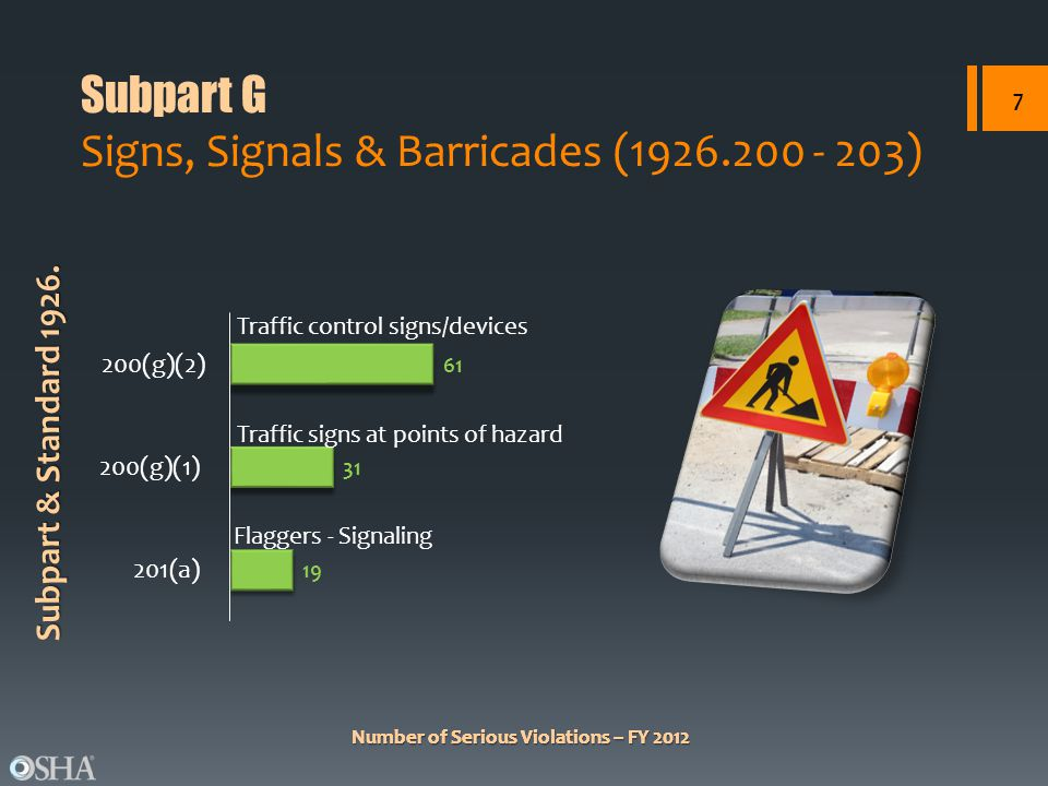 Subpart G Signs, Signals & Barricades (1926.200 - 203)