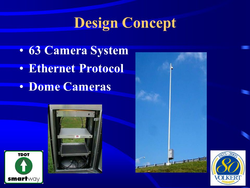 Design Concept 63 Camera System Ethernet Protocol Dome Cameras