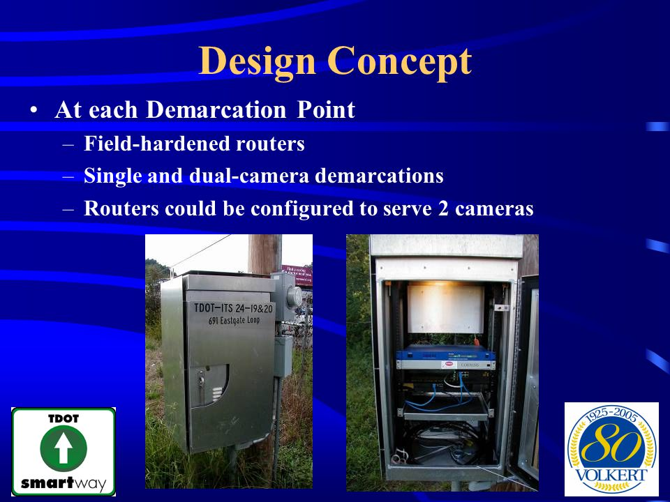 Design Concept At each Demarcation Point Field-hardened routers