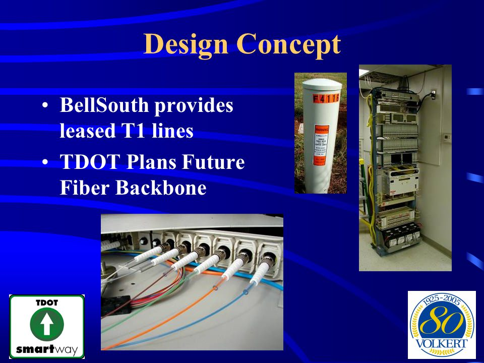 Design Concept BellSouth provides leased T1 lines