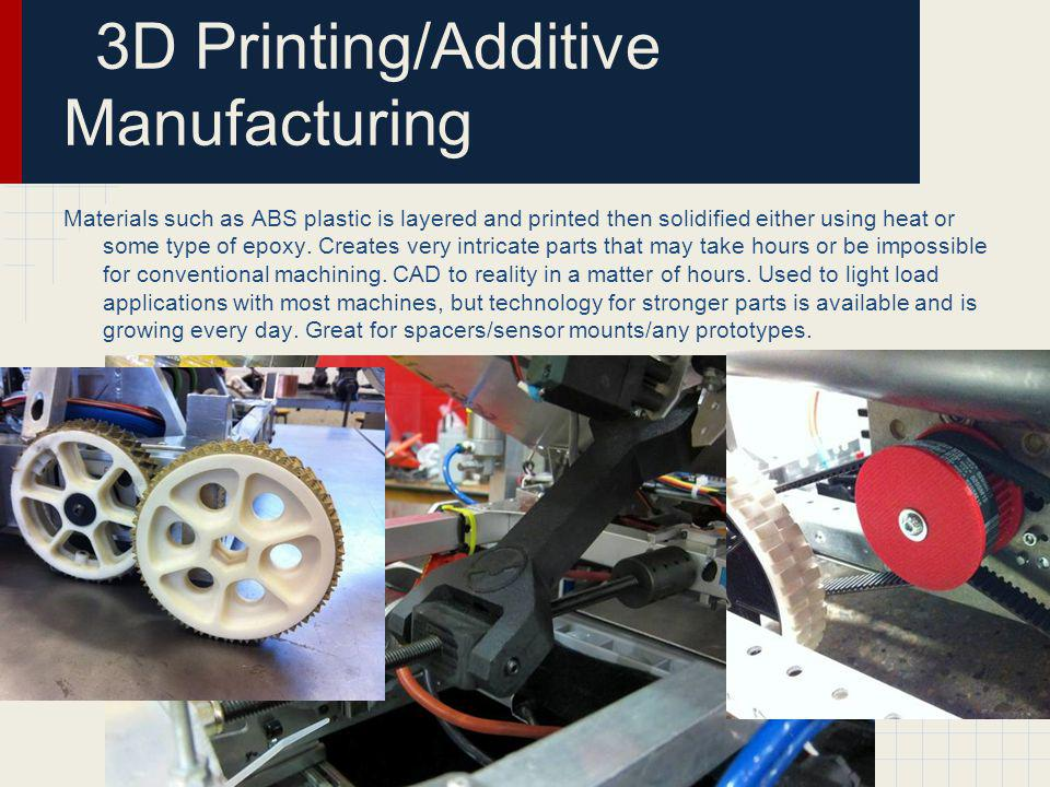3D Printing/Additive Manufacturing
