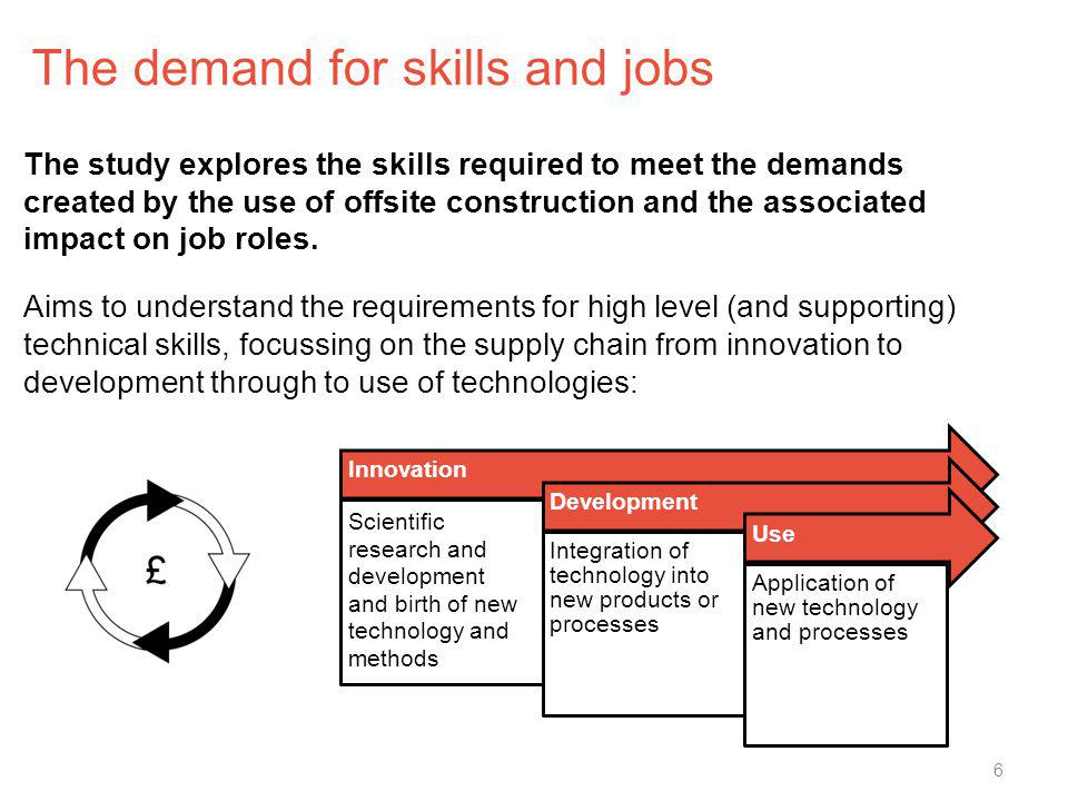 The demand for skills and jobs