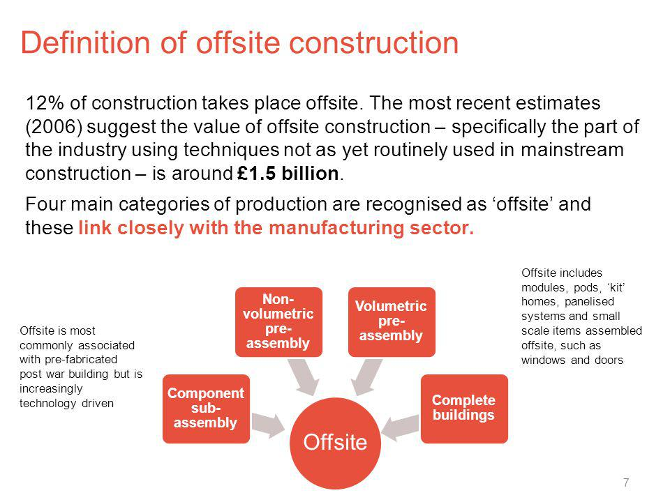 Definition of offsite construction