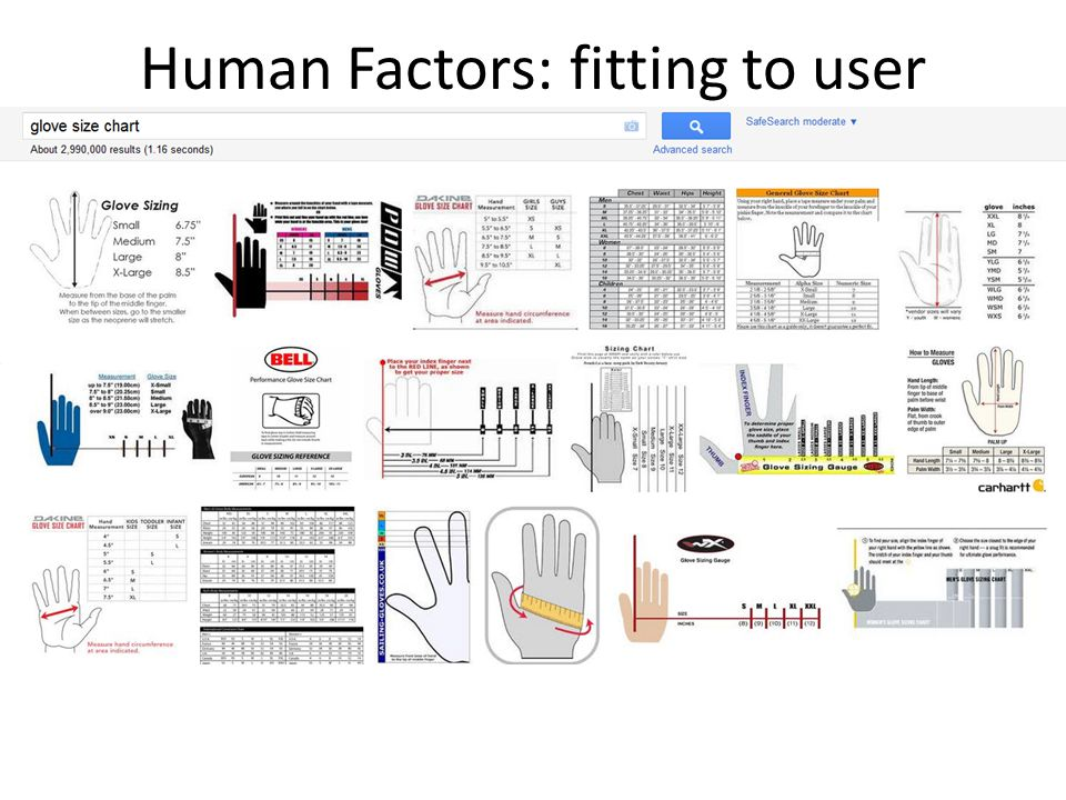 Human Factors: fitting to user
