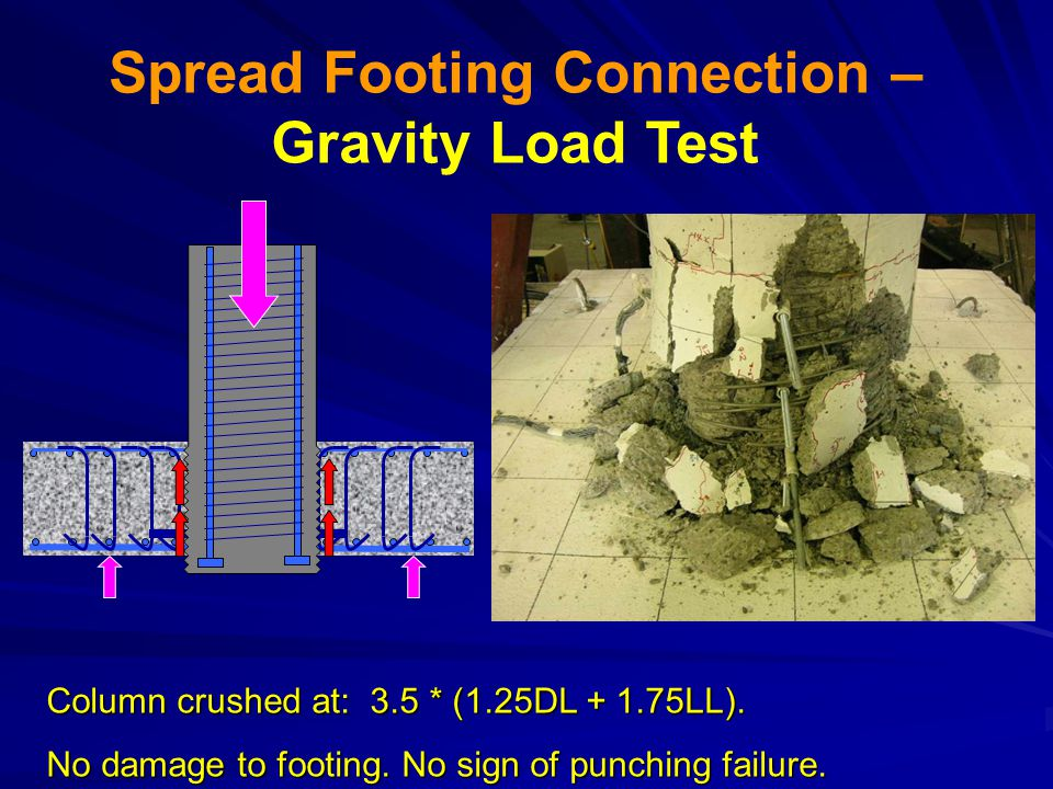 Spread Footing Connection – Gravity Load Test