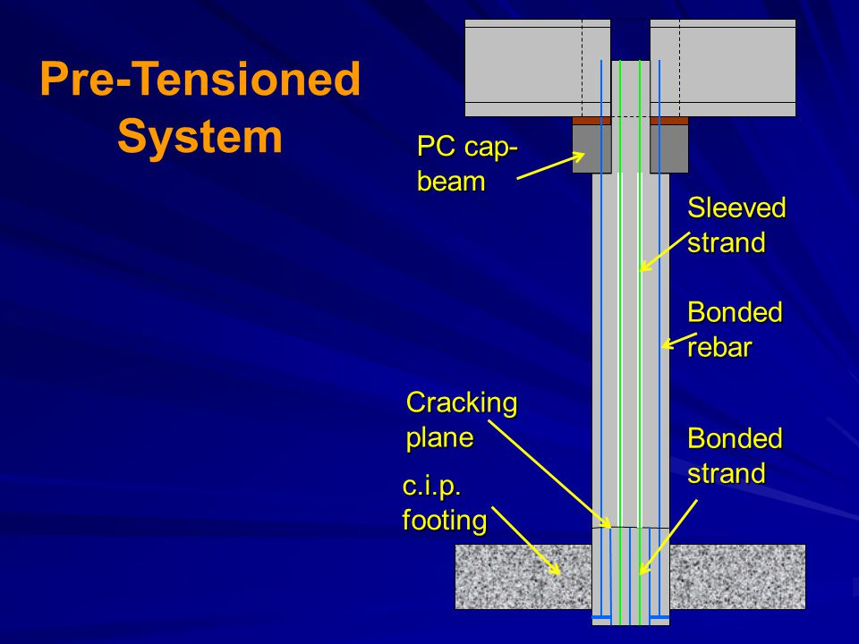 Pre-Tensioned System PC cap-beam Sleeved strand Bonded rebar