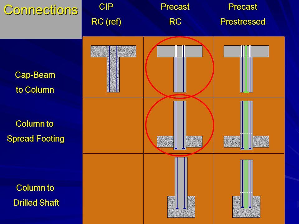 Connections CIP RC (ref) Precast RC Precast Prestressed Cap-Beam