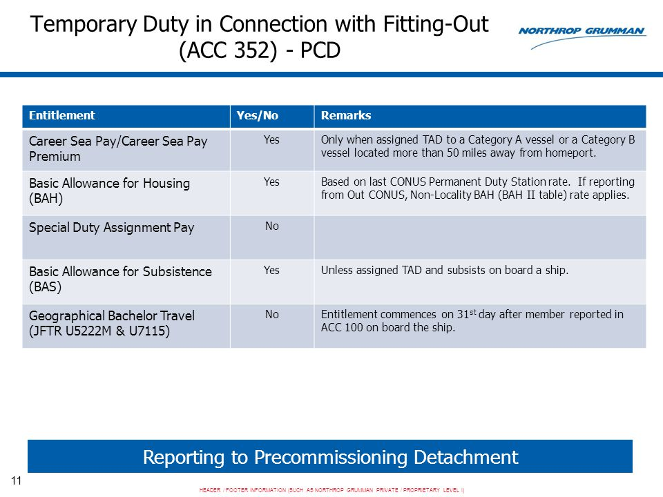Temporary Duty in Connection with Fitting-Out (ACC 352) - PCD