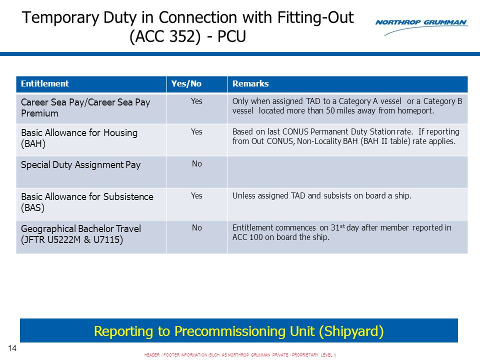 Temporary Duty in Connection with Fitting-Out (ACC 352) - PCU