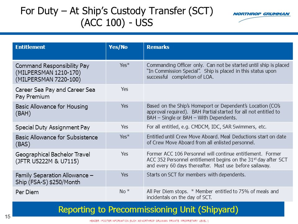 For Duty – At Ship's Custody Transfer (SCT) (ACC 100) - USS