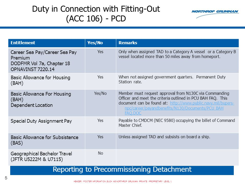 Duty in Connection with Fitting-Out (ACC 106) - PCD