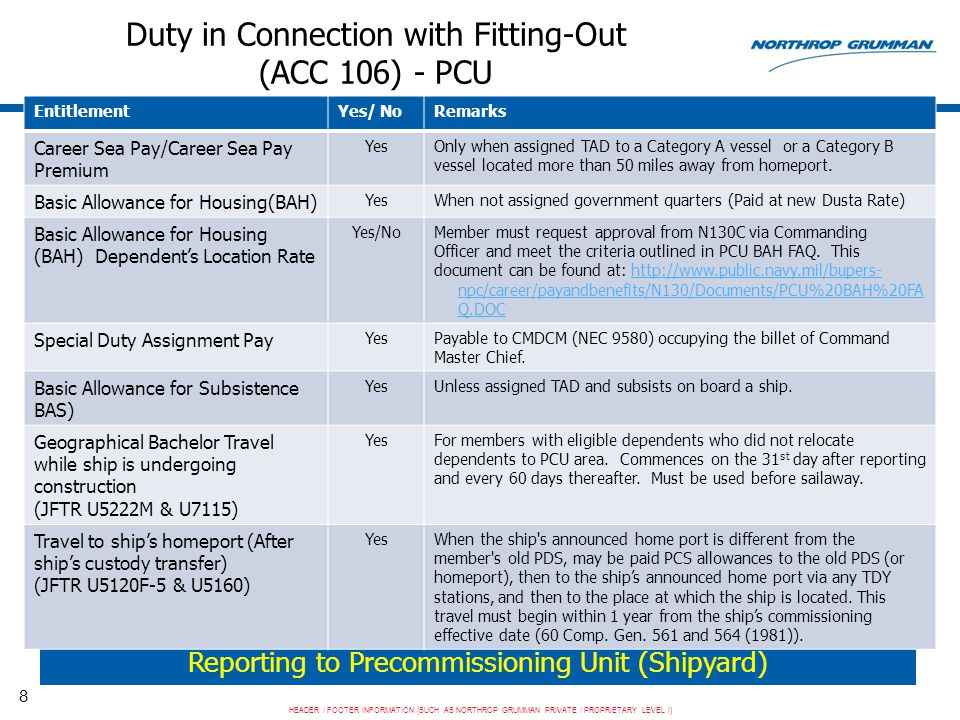 Duty in Connection with Fitting-Out (ACC 106) - PCU
