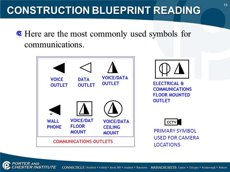 Construction blueprint reading ppt video online download construction blueprint reading malvernweather Choice Image